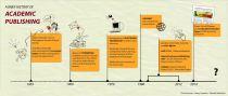 publication-history-v1.1